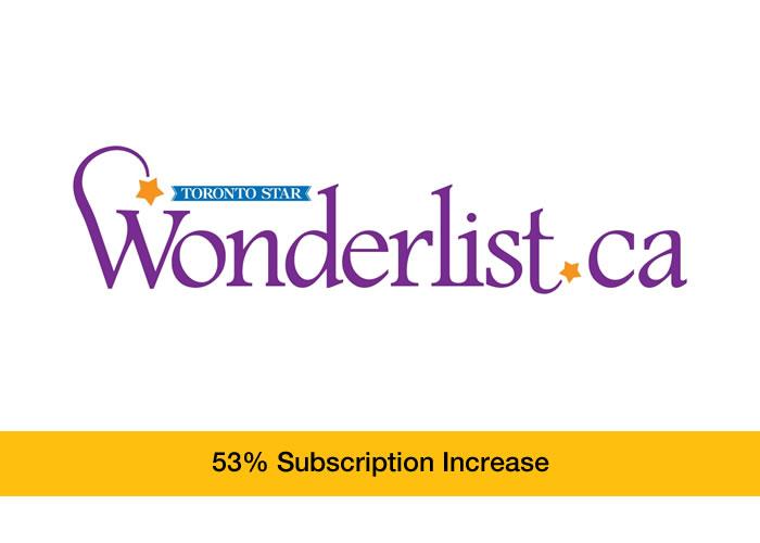 Toronto Star Wonderlist